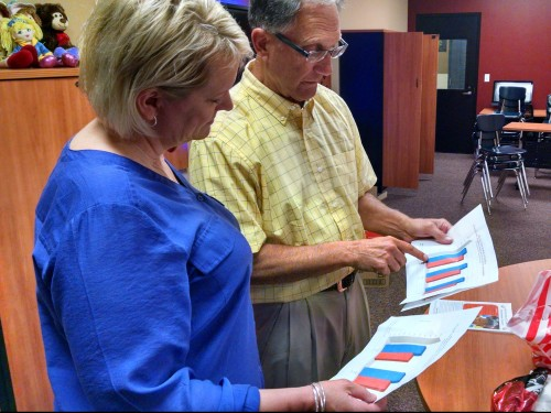 Dr. Becky Berg looking at student data from the Arlington School District with Snohomish County Boys and Girls Clubs Executive Director, Bill Tsoukalas. The data shows that Boys and Girls Club kids consistently perform much higher that non-club kids.