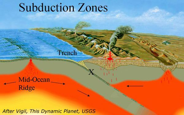 U.S. Geological Survey/AP PhotoThe mechanics of a subduction zone.