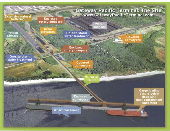 Courtesy Gateway Pacific TerminalMap of the proposed project at Cherry Point in Washington, close to Lummi Nation sacred sites.