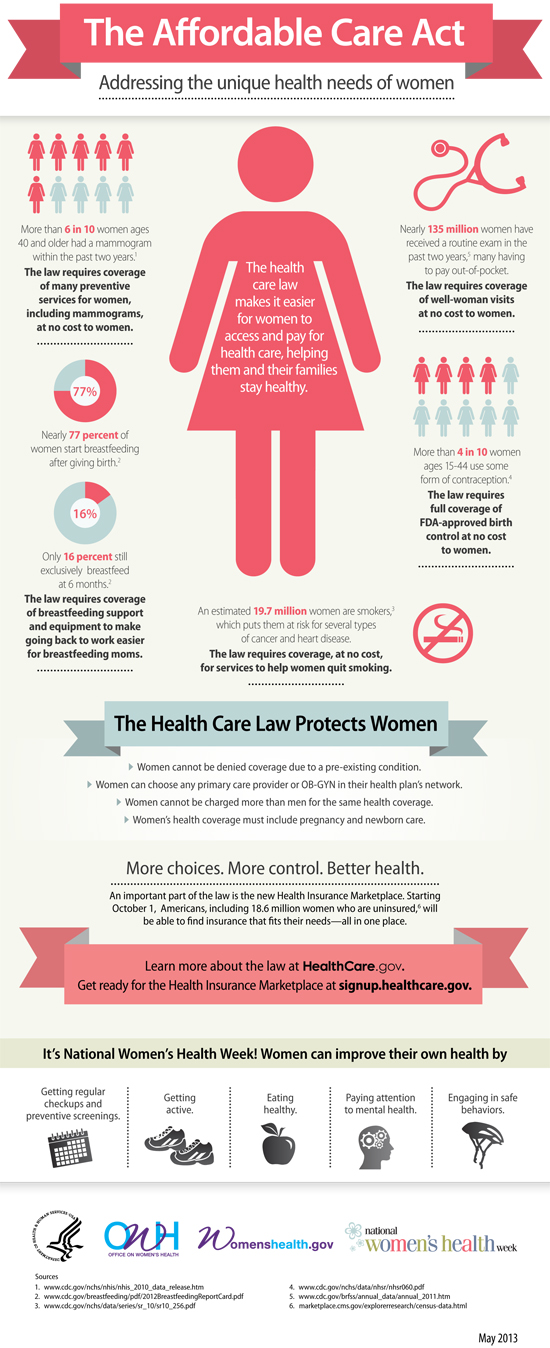 FINAL NWHW Infographic_5.10