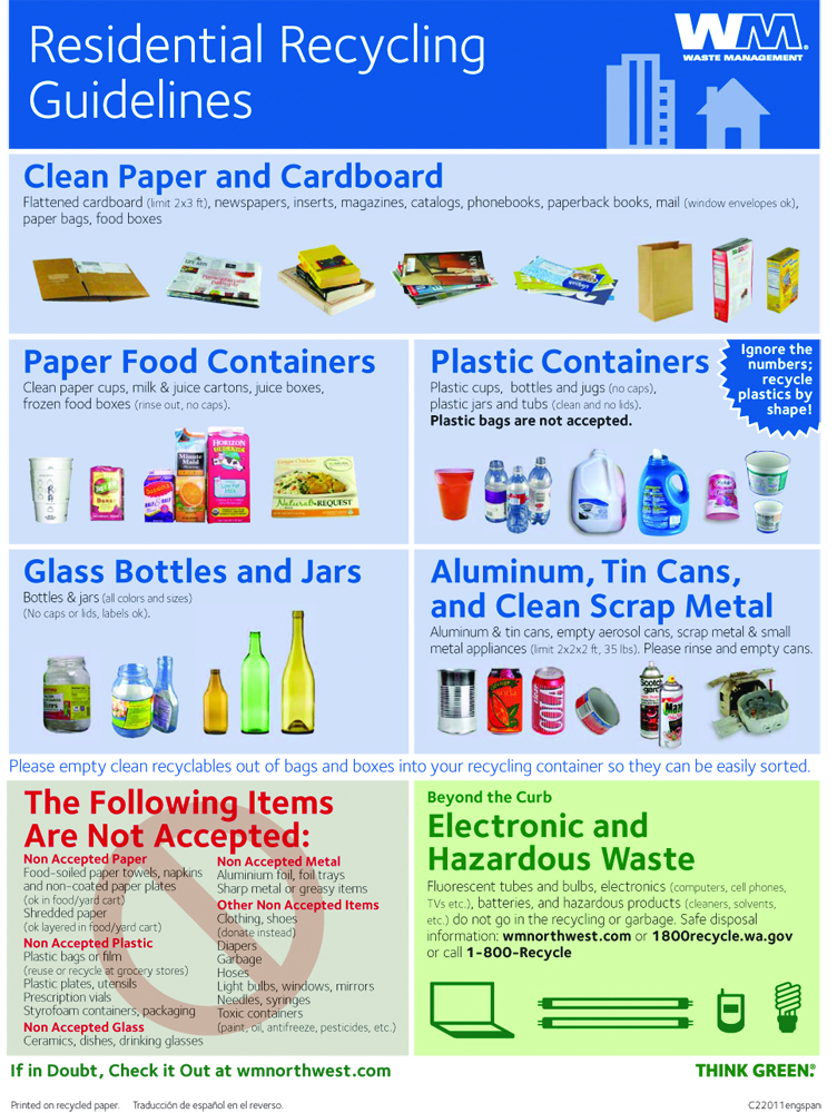 C22011ENGSPAN_RecycGuidePRESSV2.indd